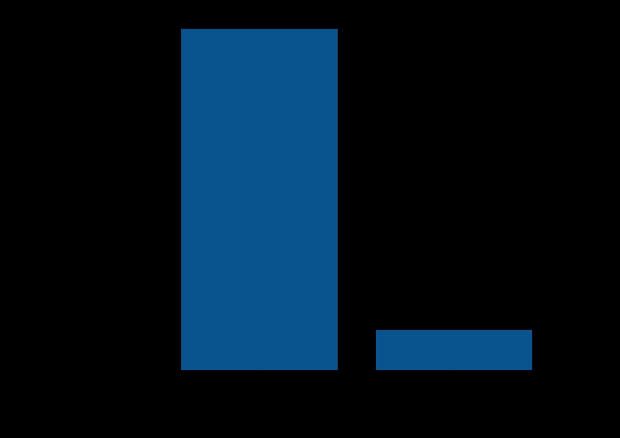graph-agenda-freeski
